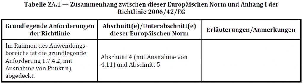 Artikel Maschinenrichtlinie Auszug tabelle